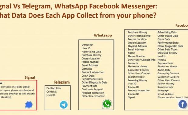 Facebook en Privacy